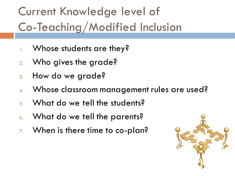 Current Knowledge level of Co-Teaching/Modified Inclusion 1.