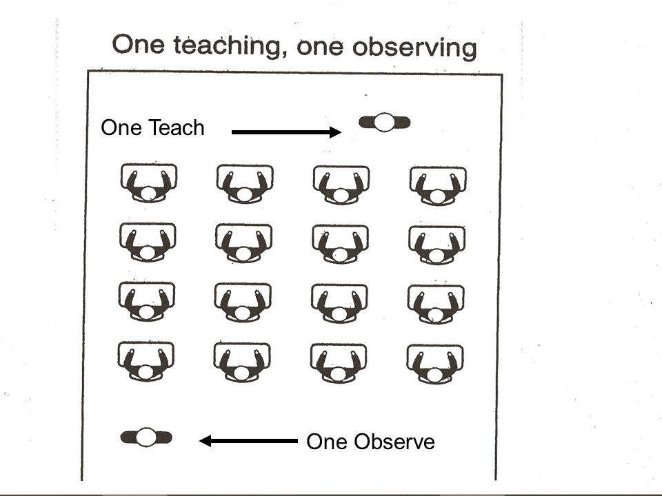 42 One Teach One Observe