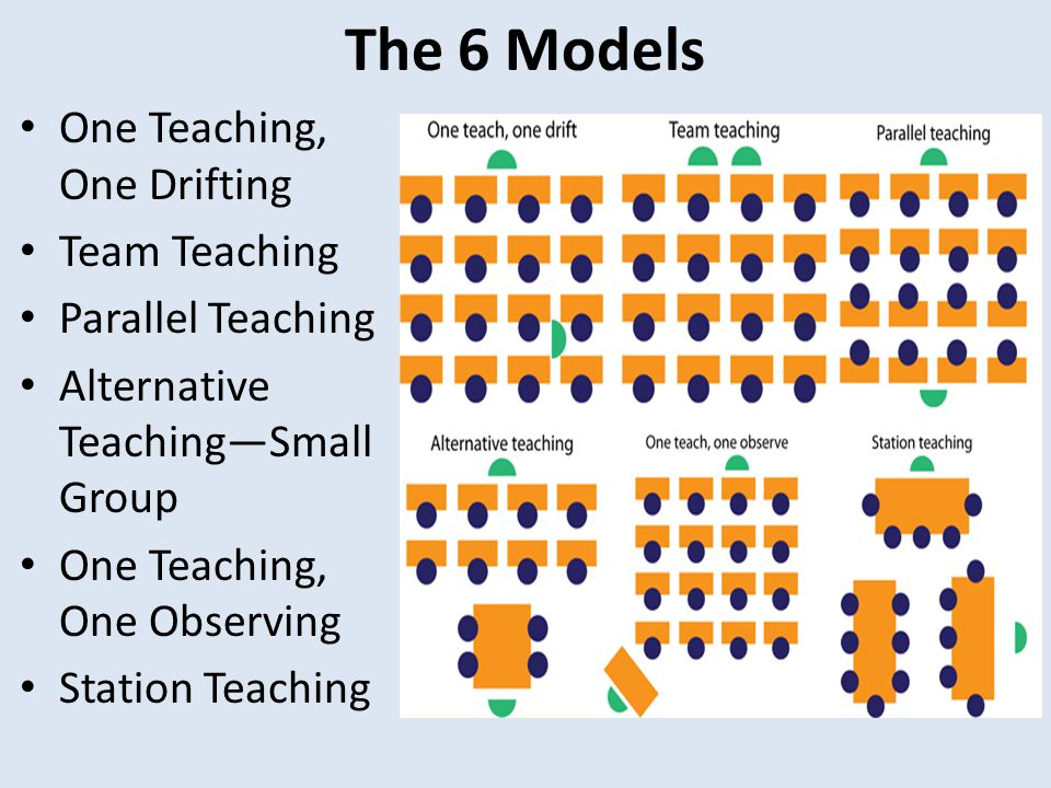 Co Teaching Models - Lawteched