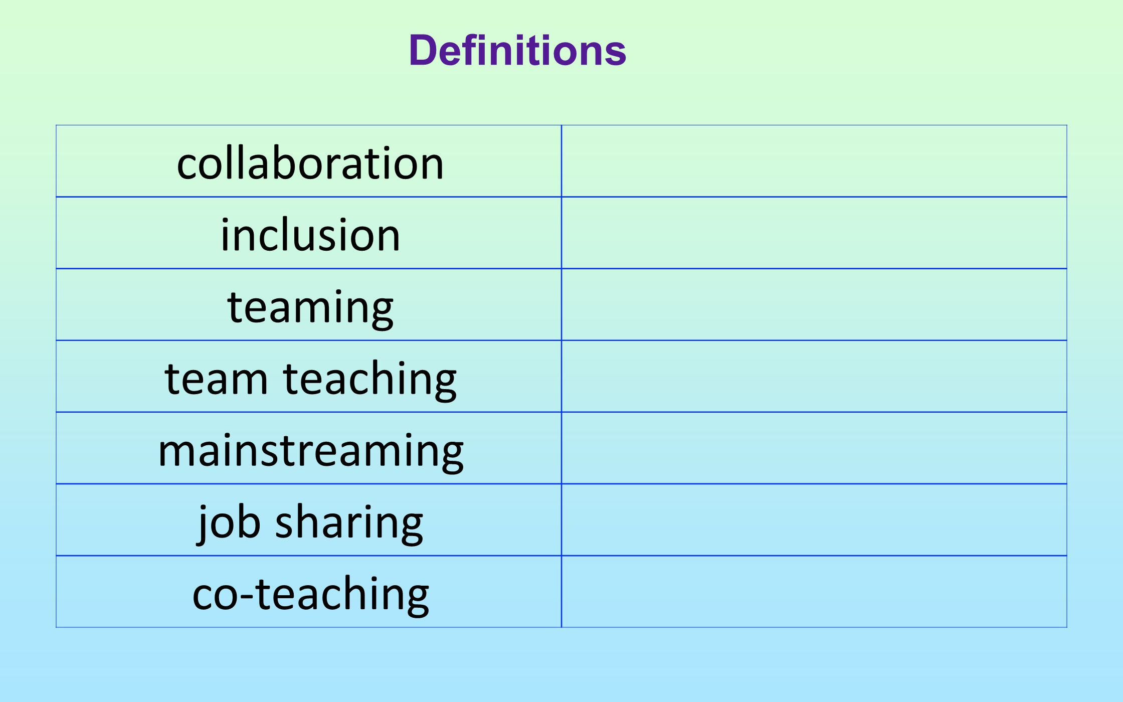 collaboration inclusion teaming team teaching mainstreaming job sharing co-teaching Definitions