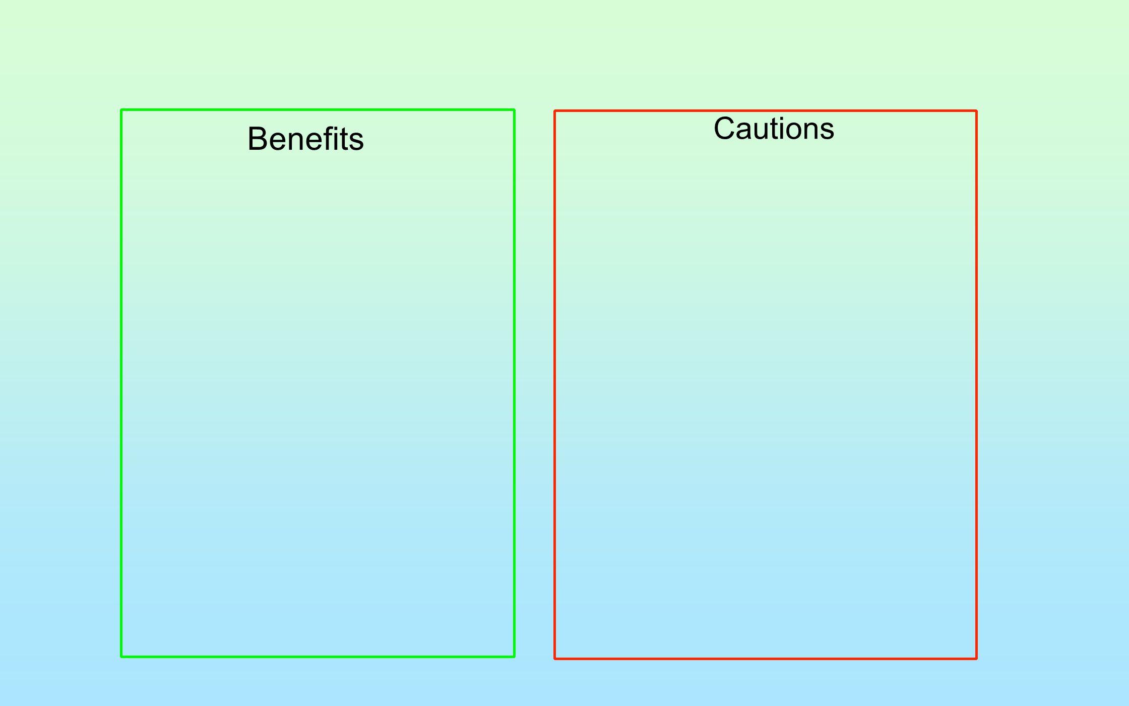 Cautions Benefits