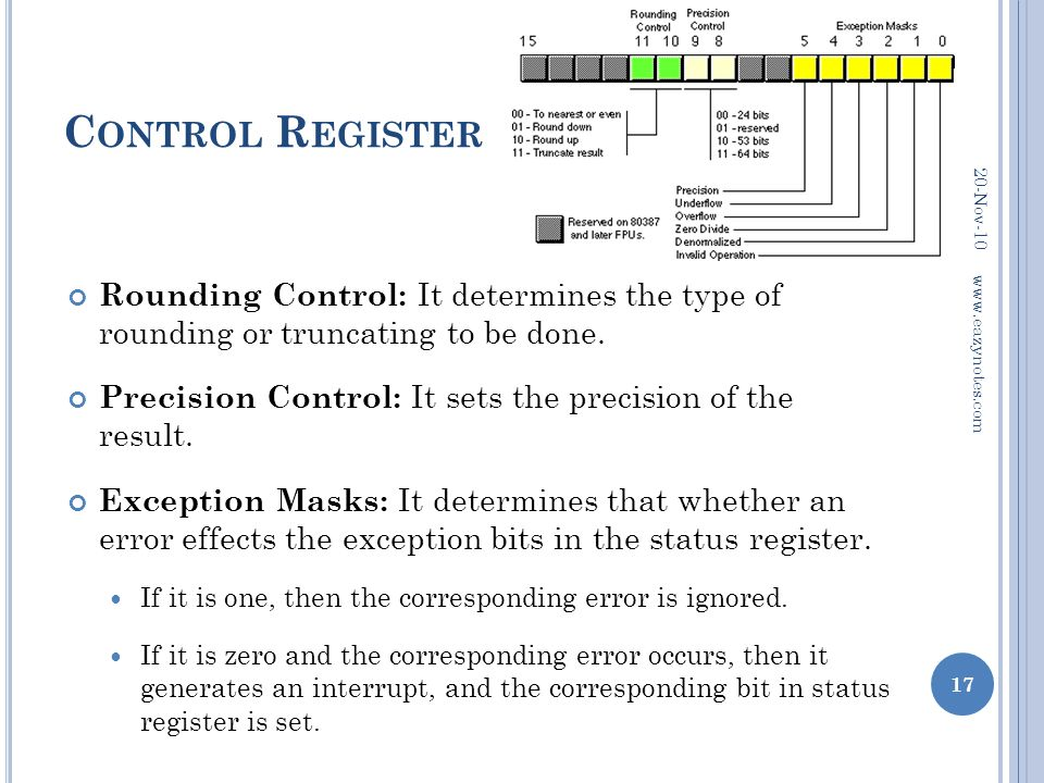 C ONTROL R EGISTER Rounding Control: It determines the type of rounding or truncating to be done. Precision Control: It sets the precision of the resu