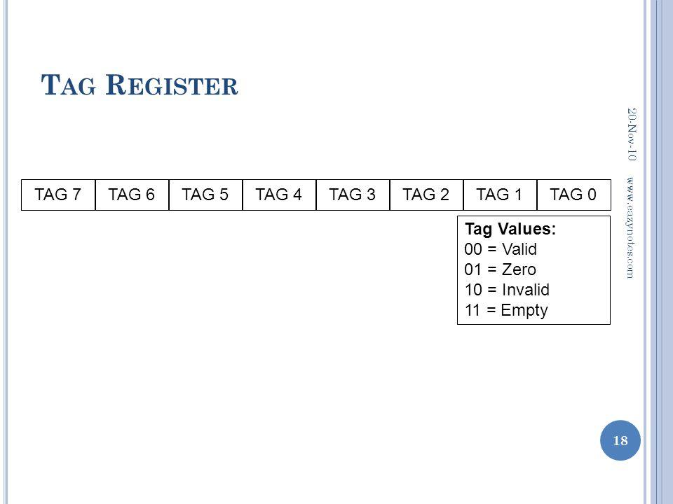 T AG R EGISTER 20-Nov-10 18 www.eazynotes.com Tag Values: 00 = Valid 01 = Zero 10 = Invalid 11 = Empty TAG 7TAG 6TAG 5TAG 4TAG 3TAG 2TAG 1TAG 0