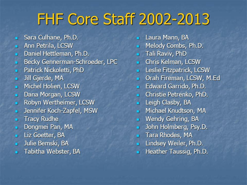 FHF Core Staff 2002-2013 Sara Culhane, Ph.D.Sara Culhane, Ph.D.