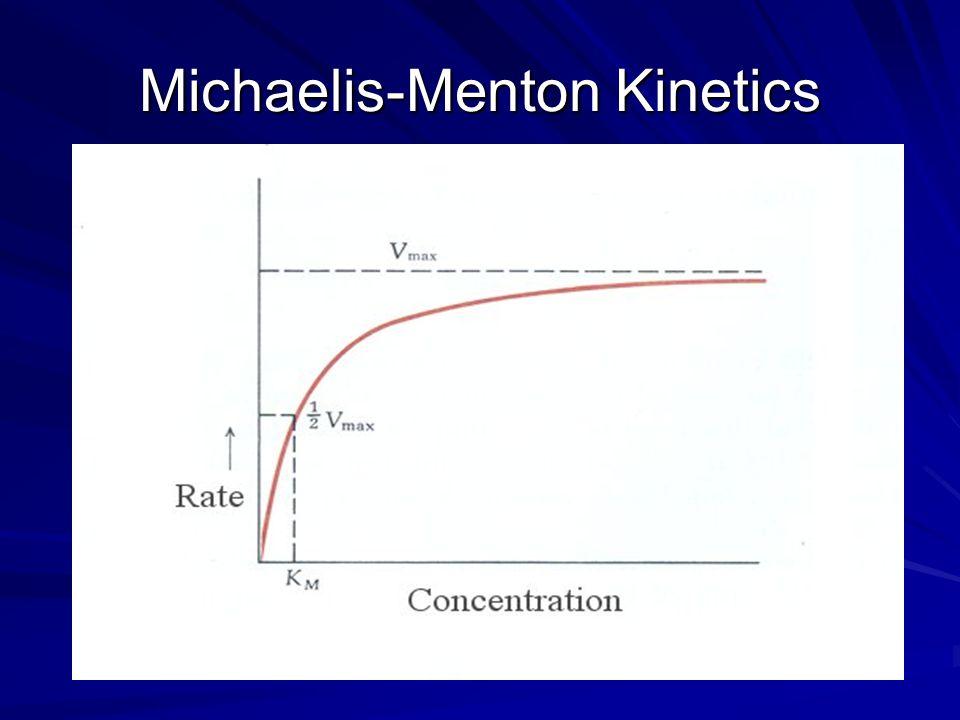 Michaelis-Menton Kinetics