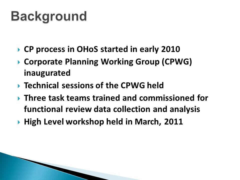 Stage 4: Establishment Planning Stage 5: Workforce Planning Service Charter Development Service Charter Publicity