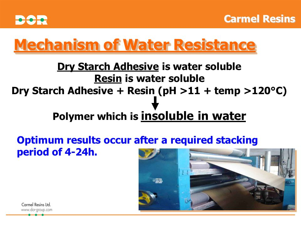 Mechanism of Water Resistance Dry Starch Adhesive is water soluble Resin is water soluble Dry Starch Adhesive + Resin (pH >11 + temp >120°C) Polymer w
