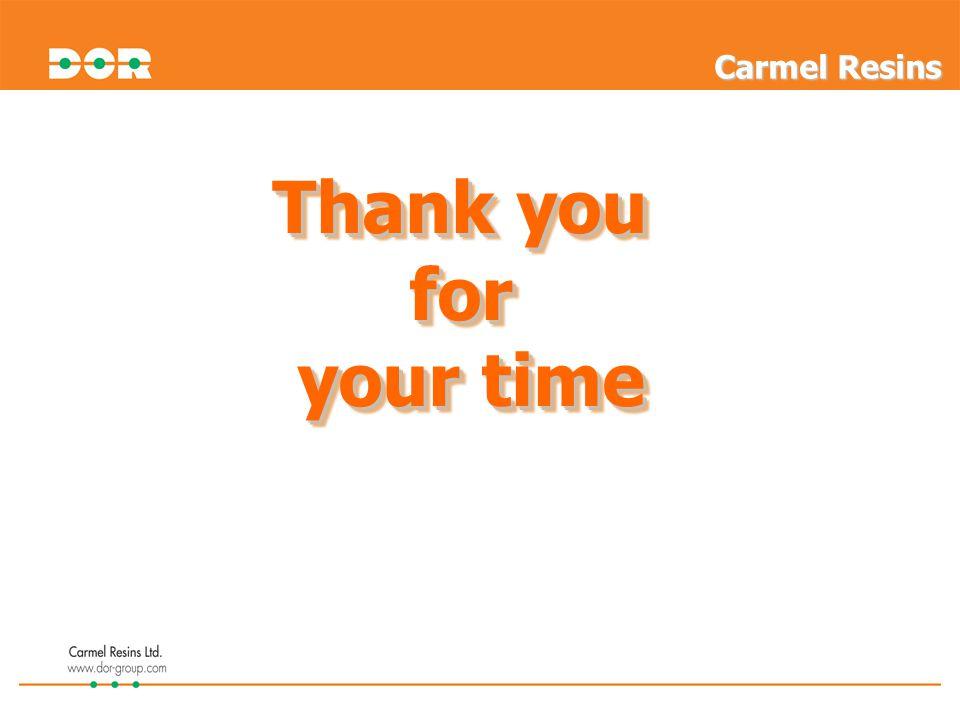 Thank you for your time Thank you for your time Carmel Resins