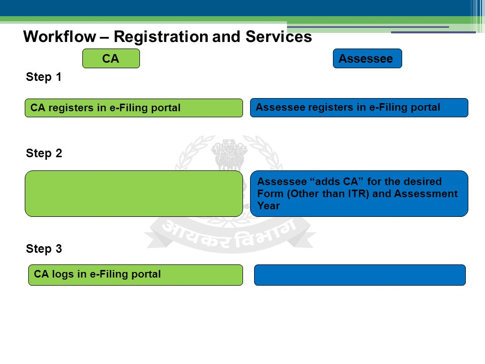 Step 1 Workflow – Registration and Services CA registers in e-Filing portal Assessee registers in e-Filing portal Step 2 Assessee adds CA for the desired Form (Other than ITR) and Assessment Year Step 3 CA logs in e-Filing portal CAAssessee