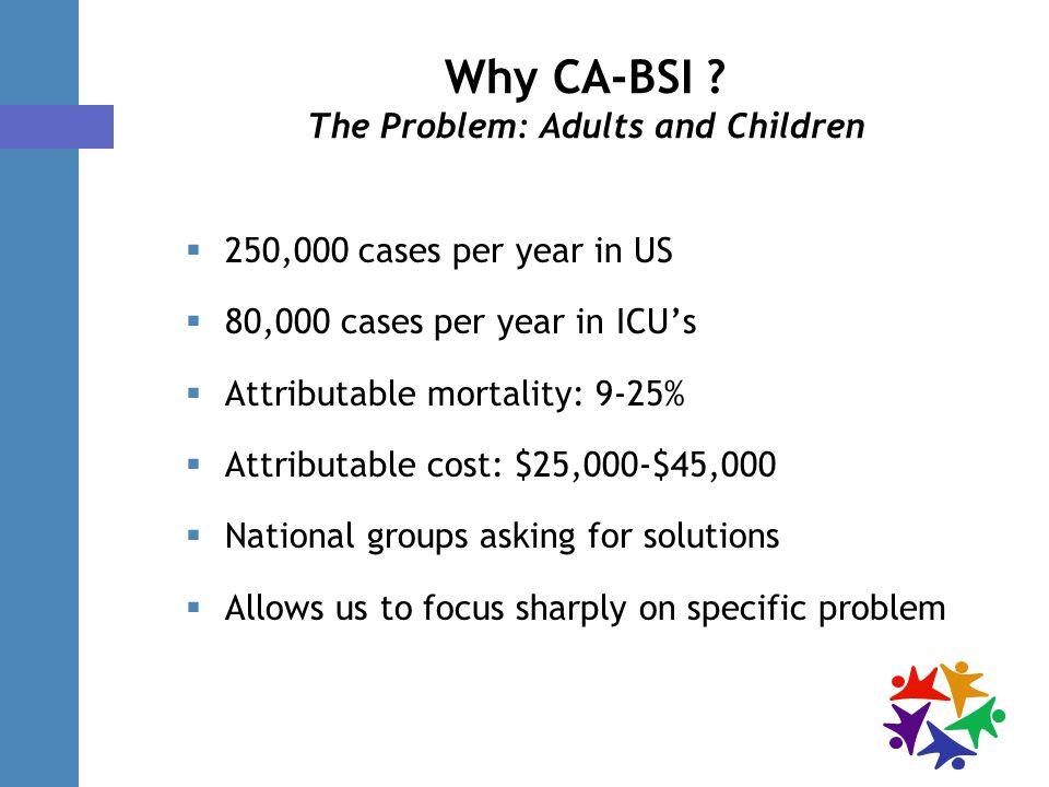 Why CA-BSI .