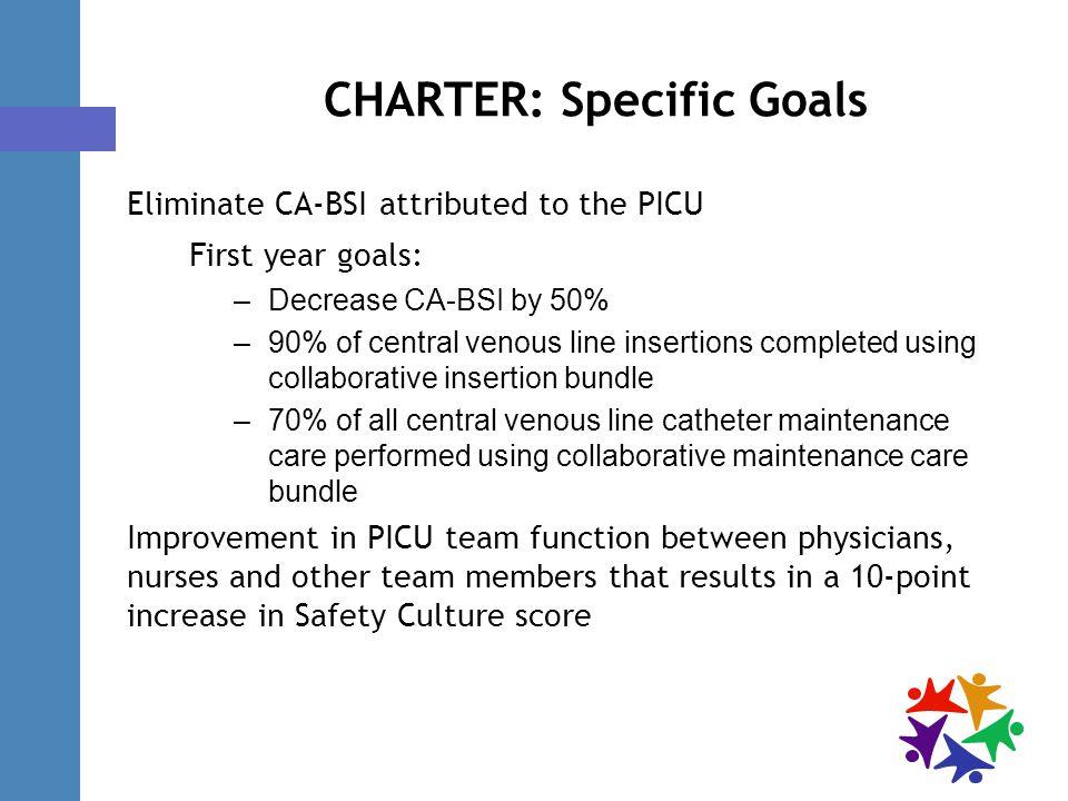 Where are we now in NACHRI's PICU CA-BSI Collaborative efforts?