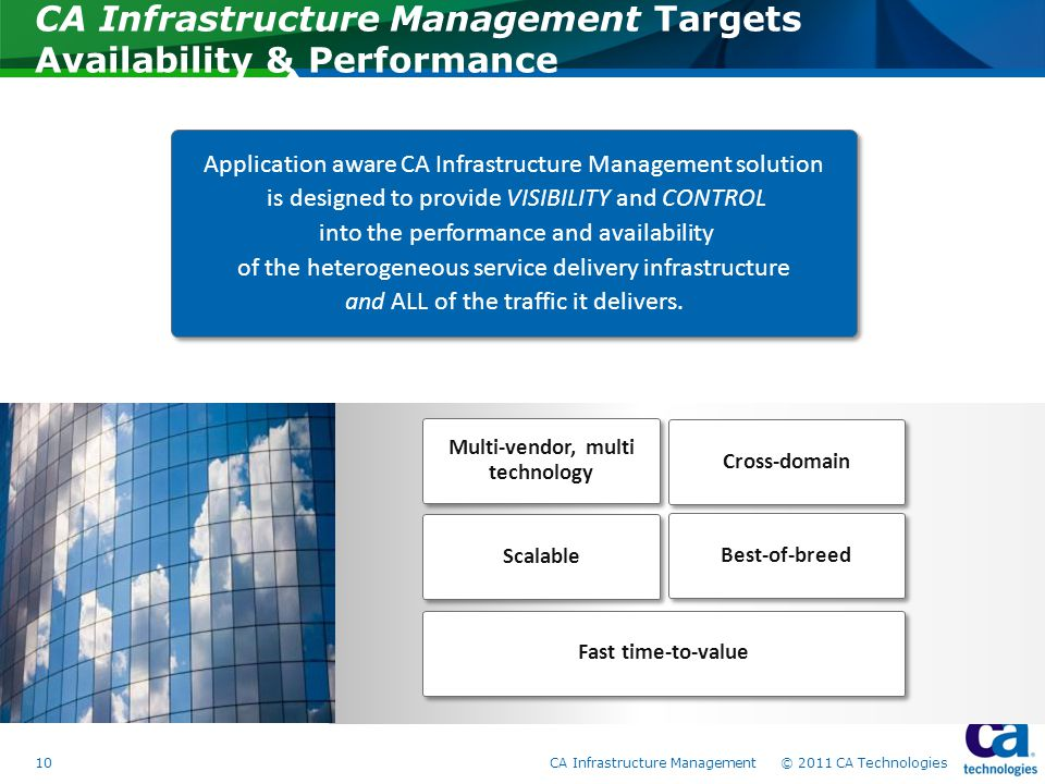 CA Infrastructure Management Targets Availability & Performance Application aware CA Infrastructure Management solution is designed to provide VISIBILITY and CONTROL into the performance and availability of the heterogeneous service delivery infrastructure and ALL of the traffic it delivers.