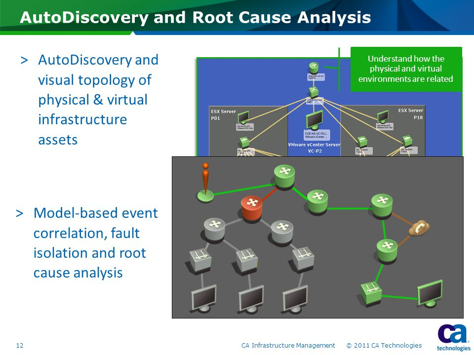 Understand how the physical and virtual environments are related Visually distinguish physical and virtual systems AutoDiscovery and Root Cause Analysis >AutoDiscovery and visual topology of physical & virtual infrastructure assets >Model-based event correlation, fault isolation and root cause analysis 12CA Infrastructure Management © 2011 CA Technologies
