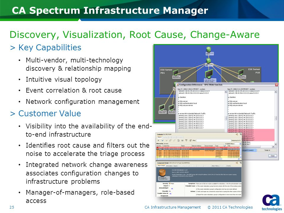 >Key Capabilities Multi-vendor, multi-technology discovery & relationship mapping Intuitive visual topology Event correlation & root cause Network configuration management >Customer Value Visibility into the availability of the end- to-end infrastructure Identifies root cause and filters out the noise to accelerate the triage process Integrated network change awareness associates configuration changes to infrastructure problems Manager-of-managers, role-based access Discovery, Visualization, Root Cause, Change-Aware CA Spectrum Infrastructure Manager 25CA Infrastructure Management © 2011 CA Technologies