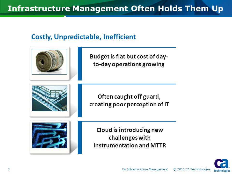 Infrastructure Management Often Holds Them Up Budget is flat but cost of day- to-day operations growing Often caught off guard, creating poor percepti