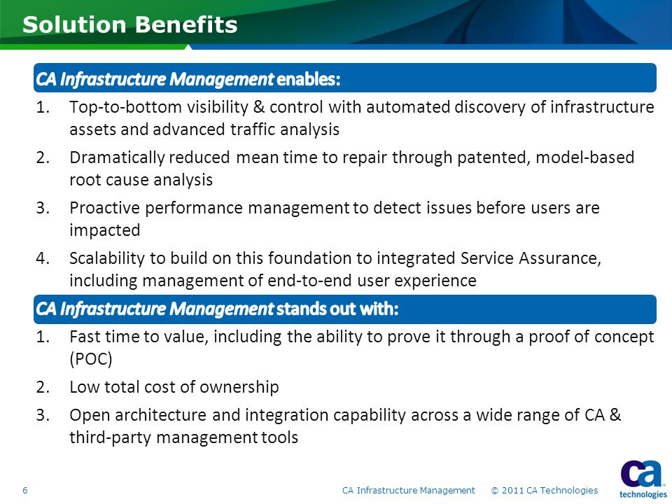 Solution Benefits 6CA Infrastructure Management © 2011 CA Technologies