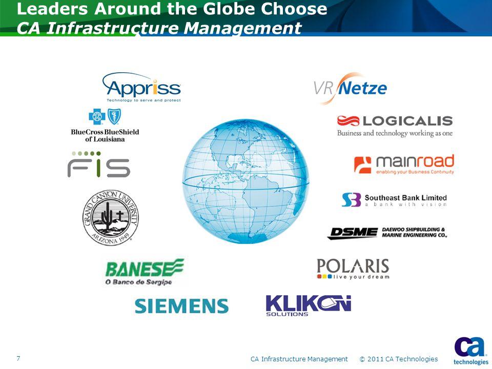 Leaders Around the Globe Choose CA Infrastructure Management 7 CA Infrastructure Management © 2011 CA Technologies
