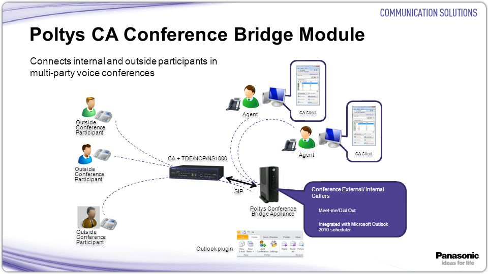 13 Poltys CA Conference Bridge Module Conference External/ Internal Callers Meet-me/Dial Out Integrated with Microsoft Outlook 2010 scheduler SIP CA +