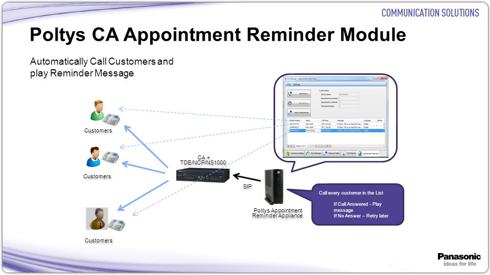 15 Poltys CA Appointment Reminder Module Automatically Call Customers and play Reminder Message Call every customer in the List If Call Answered - Pla