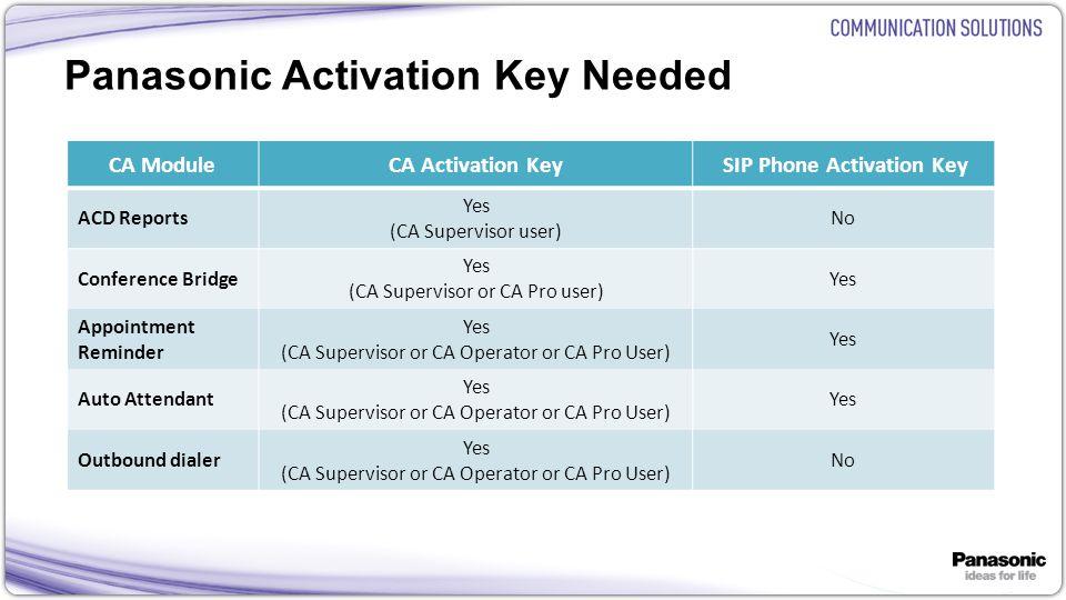 26 Panasonic Activation Key Needed CA ModuleCA Activation Key SIP Phone Activation Key ACD Reports Yes (CA Supervisor user) No Conference Bridge Yes (