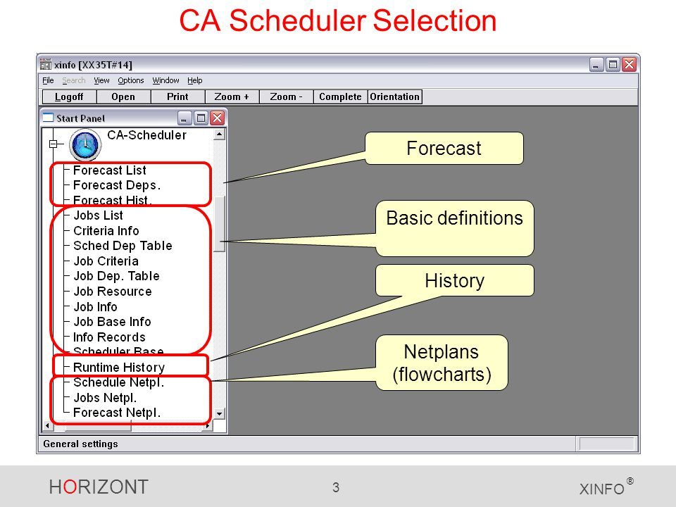 HORIZONT 3 XINFO ® CA Scheduler Selection Forecast Basic definitions History Netplans (flowcharts)