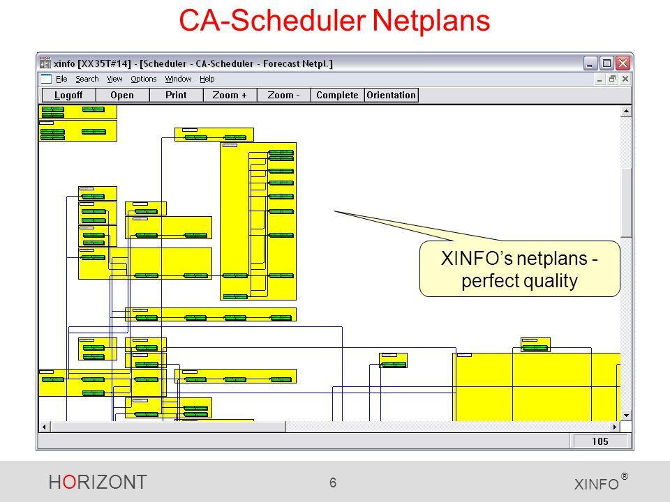 HORIZONT 6 XINFO ® CA-Scheduler Netplans XINFO's netplans - perfect quality