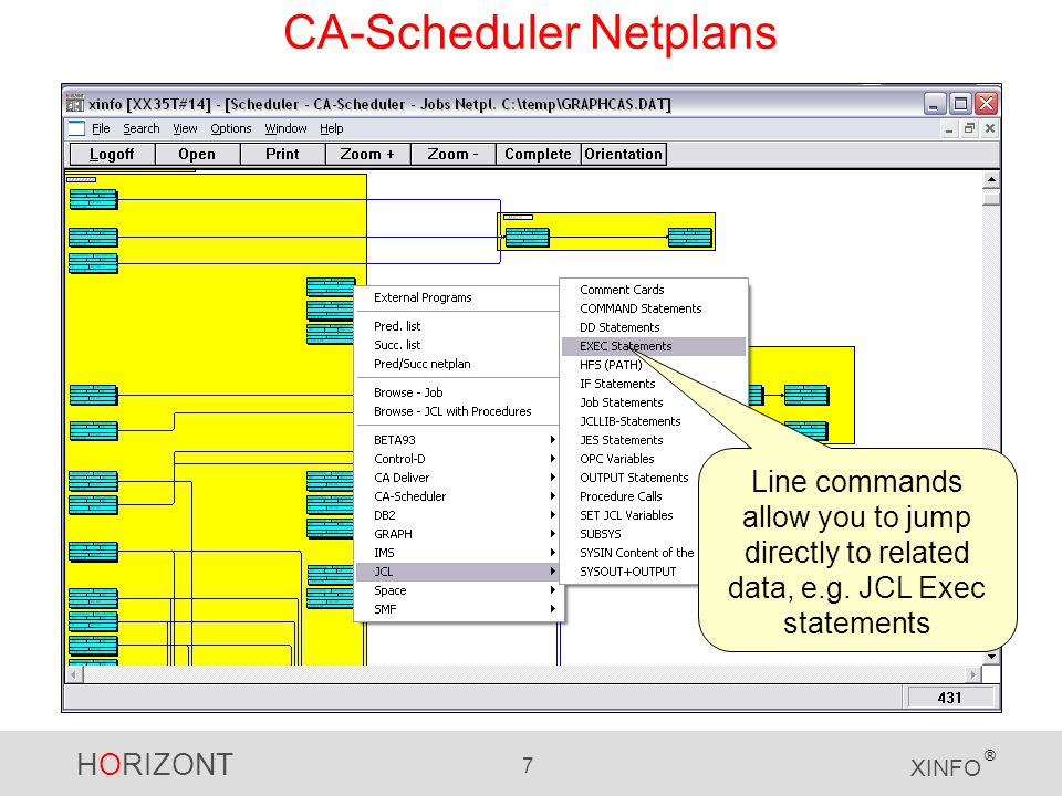 HORIZONT 7 XINFO ® CA-Scheduler Netplans Line commands allow you to jump directly to related data, e.g.