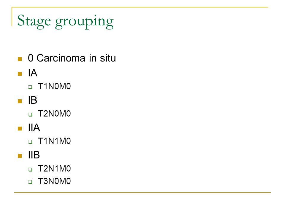 Stage grouping 0 Carcinoma in situ IA  T1N0M0 IB  T2N0M0 IIA  T1N1M0 IIB  T2N1M0  T3N0M0