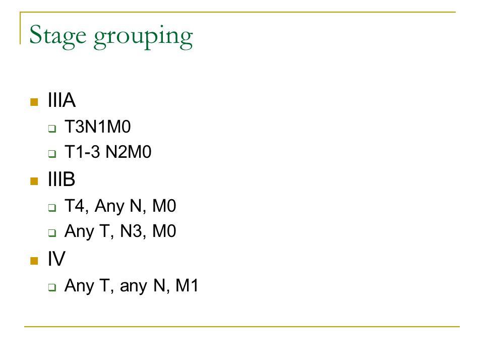 Stage grouping IIIA  T3N1M0  T1-3 N2M0 IIIB  T4, Any N, M0  Any T, N3, M0 IV  Any T, any N, M1