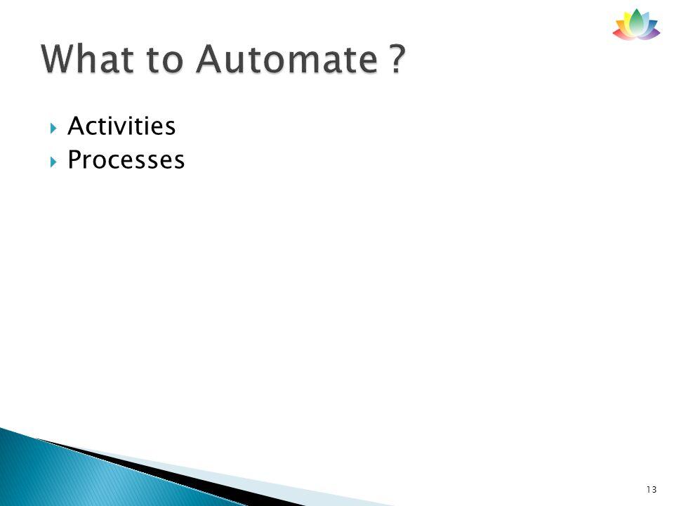  Activities  Processes 13