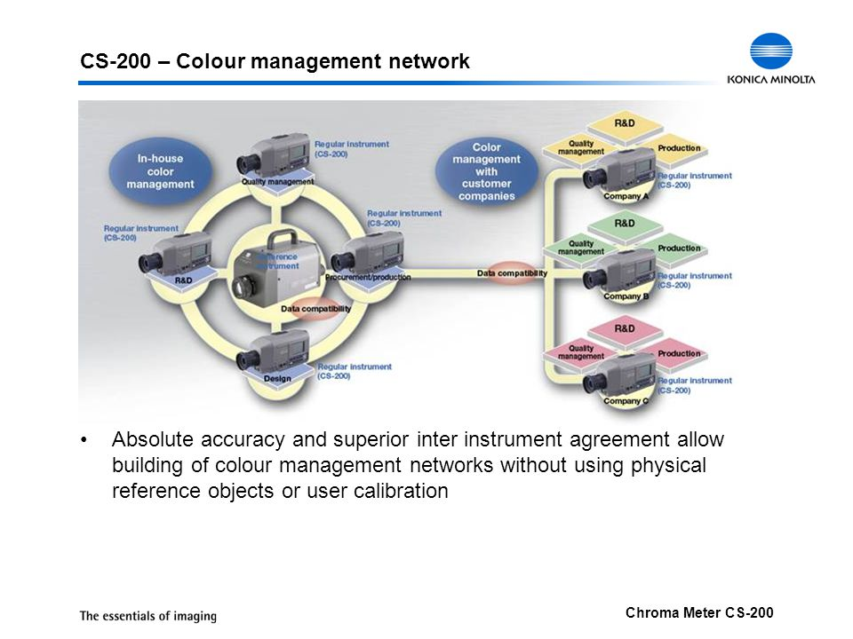 Chroma Meter CS-200 CS-200 – Colour management network Absolute accuracy and superior inter instrument agreement allow building of colour management n