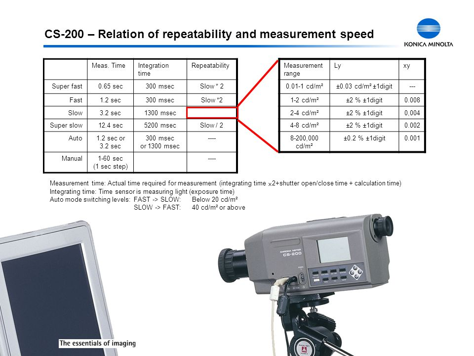 Chroma Meter CS-200 Measurement time: Actual time required for measurement (integrating time ×2+shutter open/close time + calculation time) Integratin