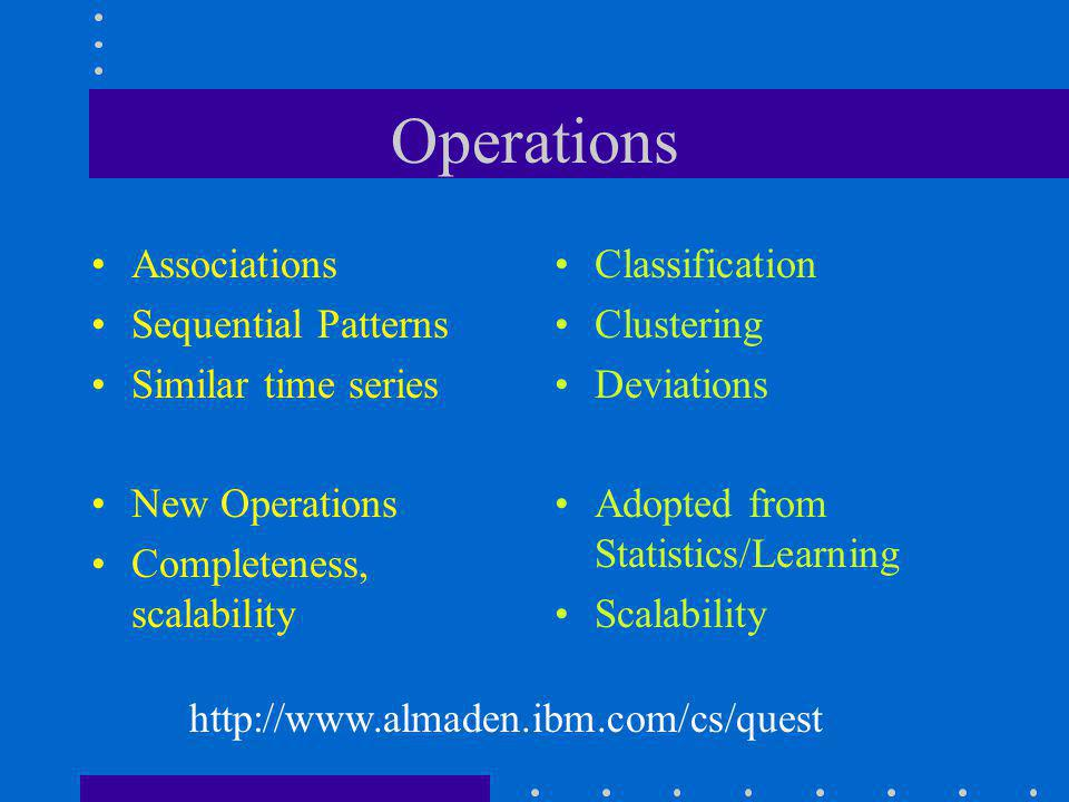Operations Associations Sequential Patterns Similar time series New Operations Completeness, scalability Classification Clustering Deviations Adopted from Statistics/Learning Scalability http://www.almaden.ibm.com/cs/quest