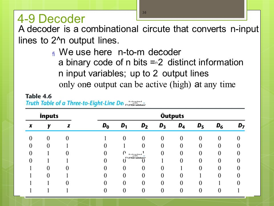 4-9 Decoder  We use here n-to-m decoder a binary code ofnbits = 2distinct information n n input variables;up to 2outputlines only on e output can be