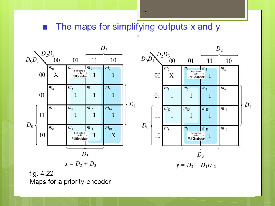 ■The maps for simplifying outputs x and y fig. 4.22 Maps for a priority encoder 48