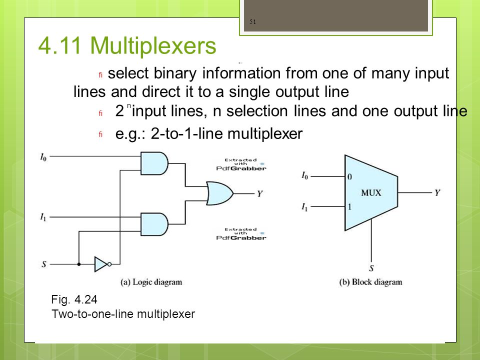 4.11 Multiplexers    select binary information from one of many input lines and direct itto a single output line 2input lines, n selection lines an