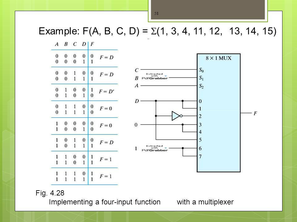 Example: F(A, B, C, D) =  (1, 3, 4, 11, 12,13, 14, 15) Fig. 4.28 Implementing a four-input functionwith a multiplexer 58