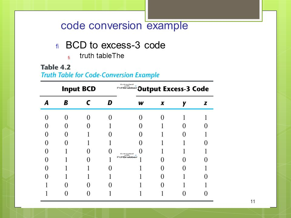 code conversion example  BCD to excess-3 code  Thetruth table 11