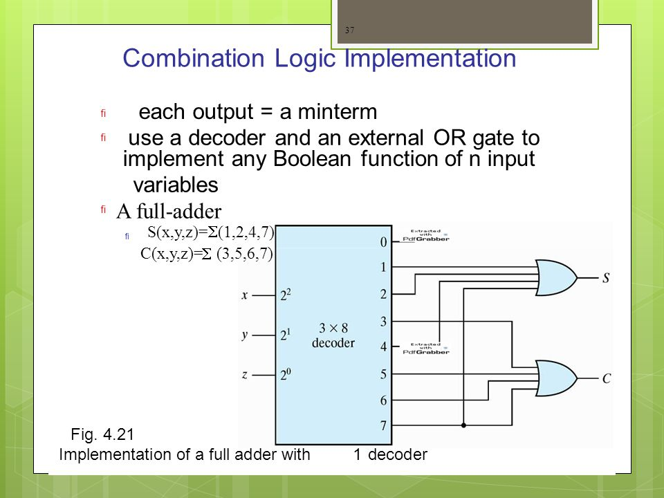 Combination Logic Implementation each output = a minterm use a decoder andan external OR gate to implement any Boolean function of n input variables A