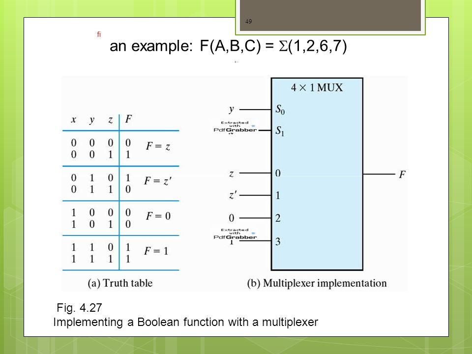  an example: F(A,B,C) =  (1,2,6,7) Fig. 4.27 Implementing a Boolean function with a multiplexer 49