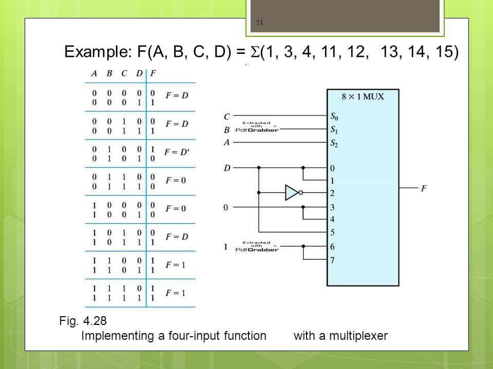 Example: F(A, B, C, D) =  (1, 3, 4, 11, 12,13, 14, 15) Fig. 4.28 Implementing a four-input functionwith a multiplexer 51