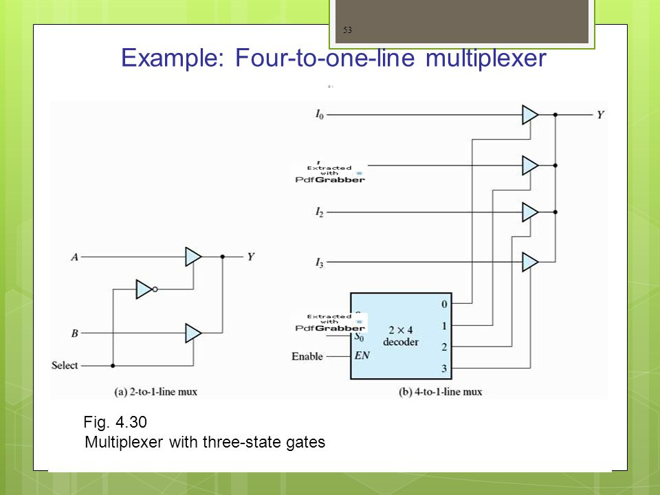 Example: Four-to-one-line multiplexer Fig. 4.30 Multiplexer with three-state gates 53