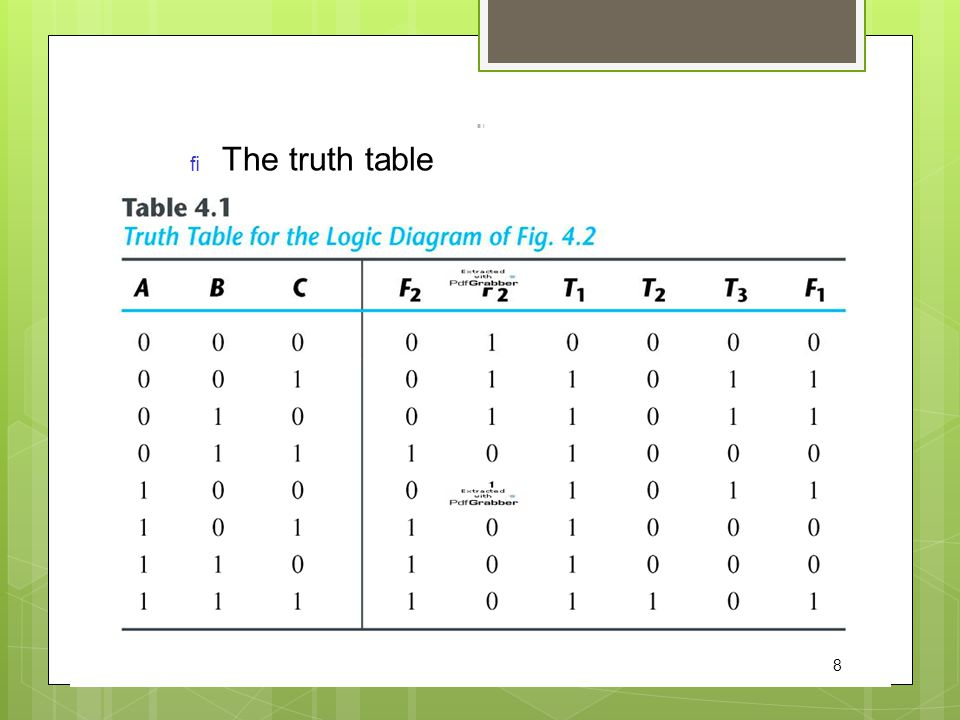  The truth table 8