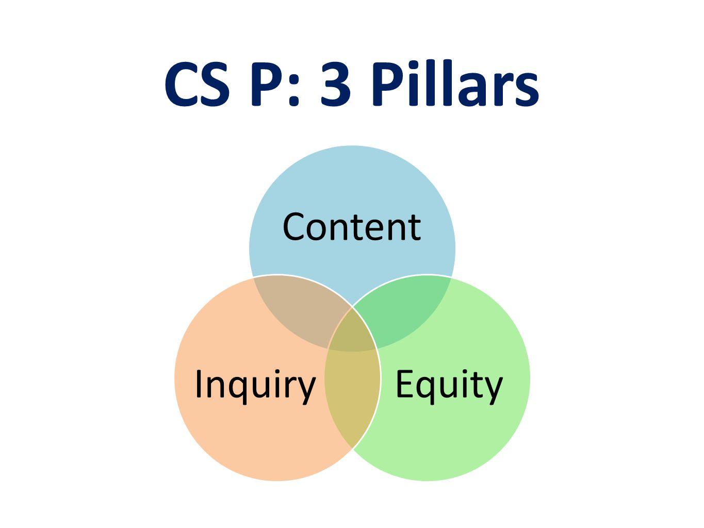 CS P: 3 Pillars Content EquityInquiry