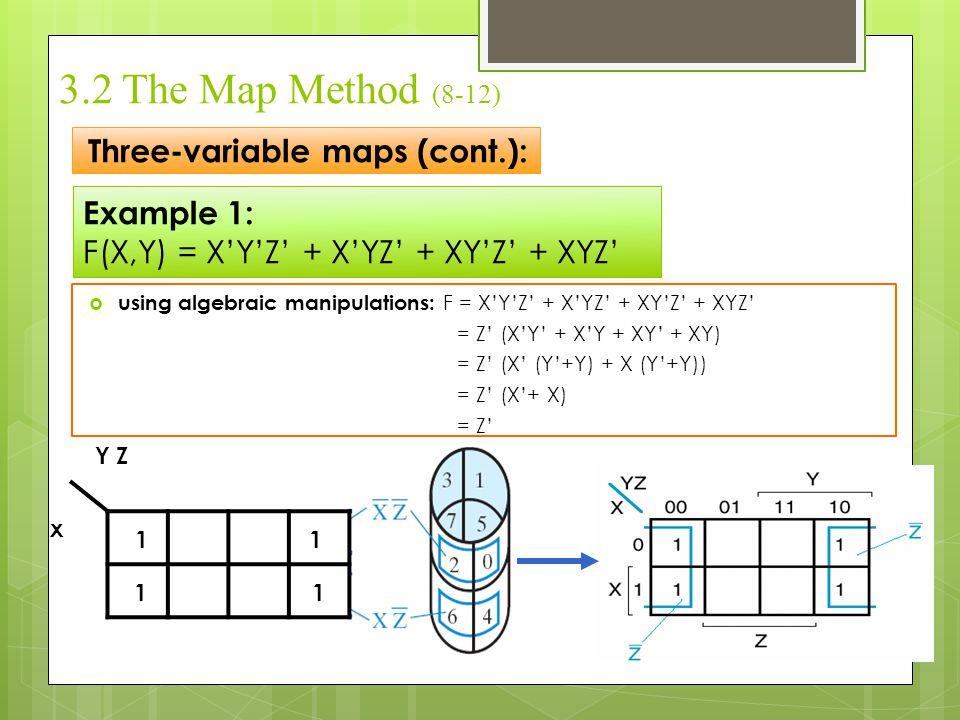  using algebraic manipulations: F = X'Y'Z' + X'YZ' + XY'Z' + XYZ' = Z' (X'Y' + X'Y + XY' + XY) = Z' (X' (Y'+Y) + X (Y'+Y)) = Z' (X'+ X) = Z' 3.2 The