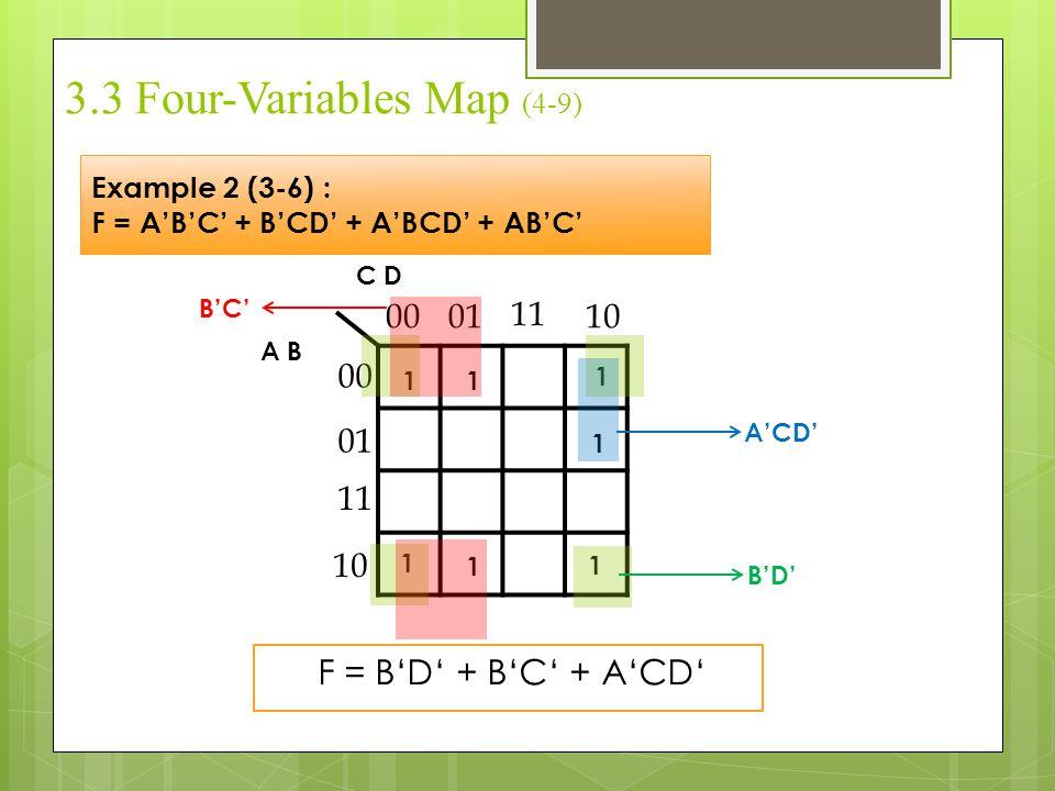 3.3 Four-Variables Map (4-9) Example 2 (3-6) : F = A'B'C' + B'CD' + A'BCD' + AB'C' C D A B 1 00 01 11 10 1 F = B'D' + B'C' + A'CD' 00 01 11 10 1 1 1 1