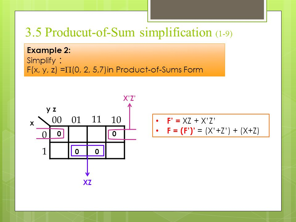 3.5 Producut-of-Sum simplification (1-9) Example 2: Simplify : F(x, y, z) =  (0, 2, 5,7)in Product-of-Sums Form y z x 0 00 01 11 10 0 1 0 00 XZ X'Z'