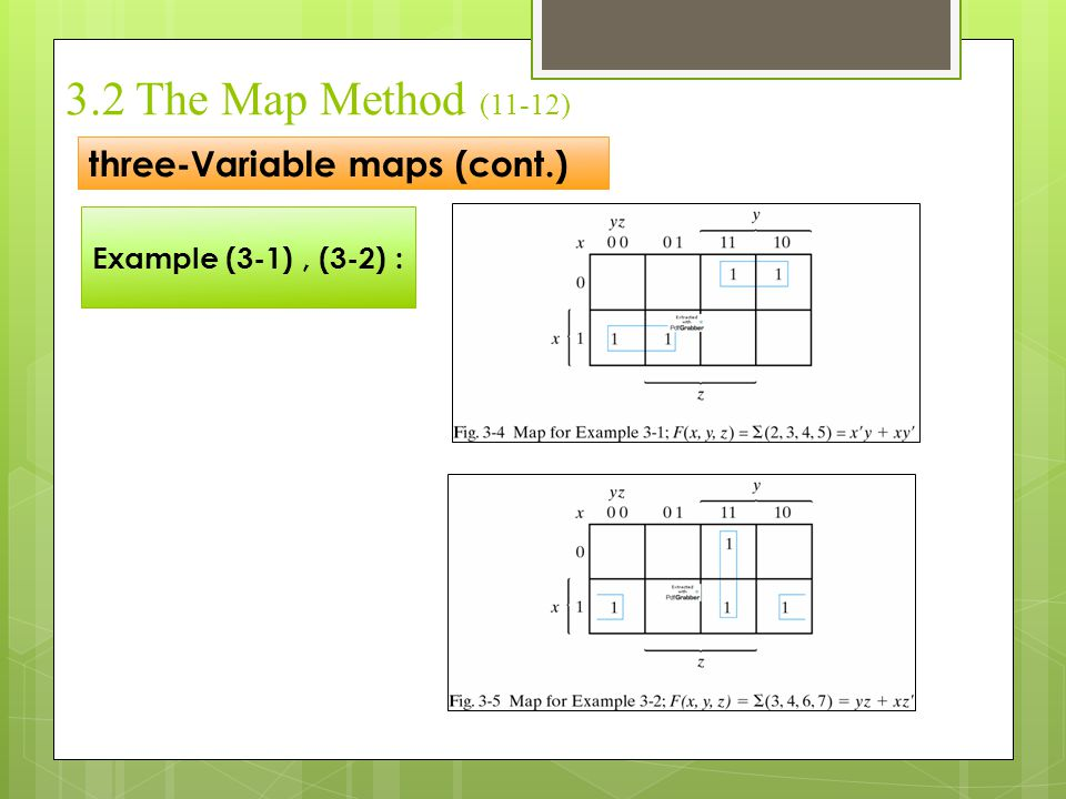 Example (3-3), (3-4) : three-Variable maps (cont.) 3.2 The Map Method (12-12)