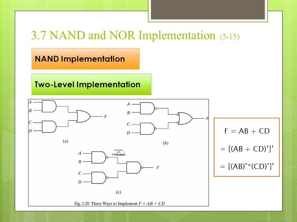 3.7 NAND and NOR Implementation (6-15) NAND Implementation Two-Level Implementation Example (3.10): F(X,Y,Z) = ∑ (1,2,3,4,5,7) y z x 1 00 01 11 10 0 1 1 11 Z X'Y 1 1 XY' F = XY' + X'Y + Z