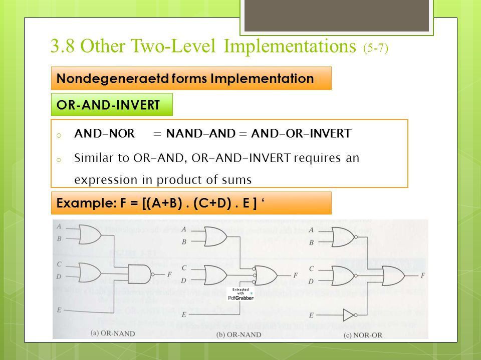 3.8 Other Two-Level Implementations (6-7) Nondegeneraetd forms Implementation To Get an Output of Simplify F' into Implements the Function Equivalent Nondegenerate form ba F sum-of-products form by combining 0's in the map AND-OR- INVERT NAND-ANDAND-NOR F product-of-sums form by combining 1's in the map and then complementing OR-AND- INVERT NOR-OROR-NAND